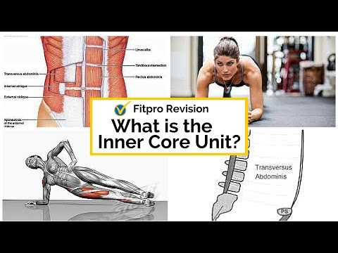 What is the Inner Core Unit?-  Posture and Core Stability