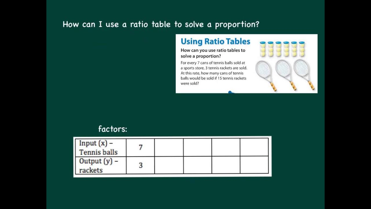 Workbooks envision math workbook grade 6 : 13 1 Using Ratio Tables Envision Math 6 - YouTube