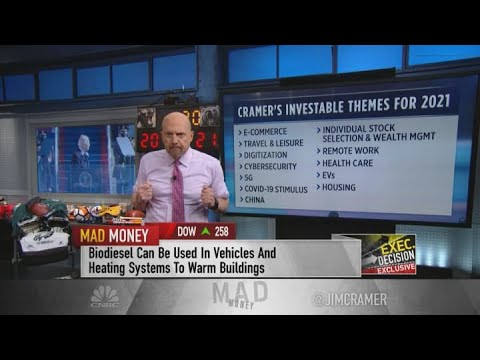 Electric vehicles and housing are two big investment themes in Biden era, Jim Cramer says
