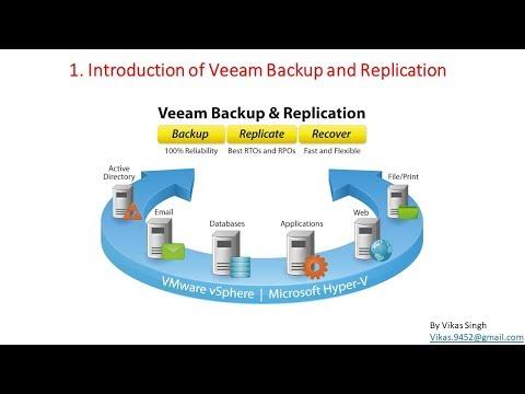 Veeam Advance Training   1 - Introduction Video Veeam Backup And Replication