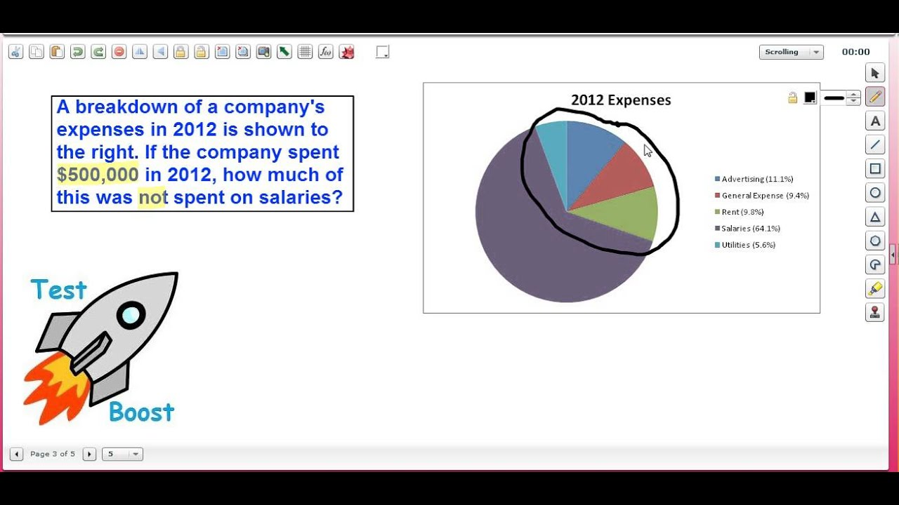 Analyzing a pie chart to determine expenses test boost for sat analyzing a pie chart to determine expenses test boost for sat mathematics nvjuhfo Choice Image