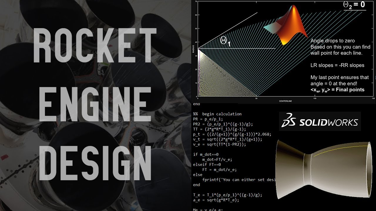 Rocket Engine Design with MATLAB and SolidWorks - Method of Characteristics  Nozzle Tutorial!