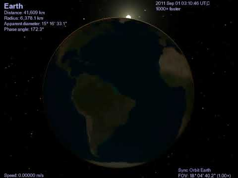 View of the Earth and Sun from Geostationary Orbit