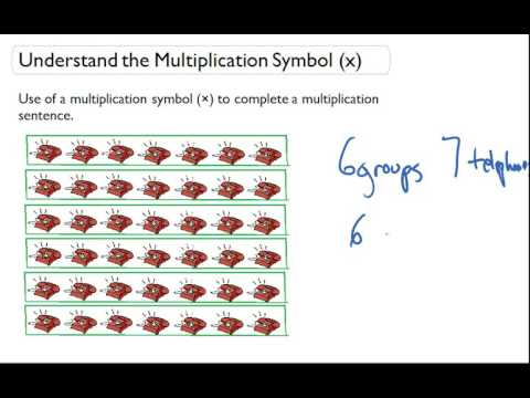 Understand The Multiplication Symbol X Youtube