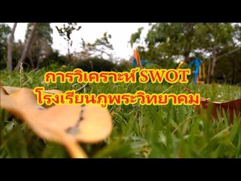 SWOT โรงเรียนภูพระวิทยาคม