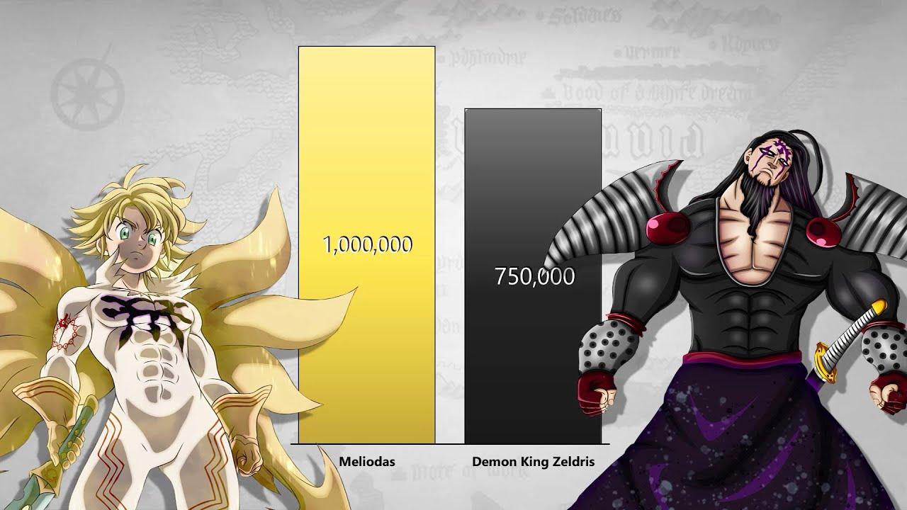 Download Seven Deadly Sins vs Demon & Goddess Clan Power Levels (Nanatsu no Taizai)