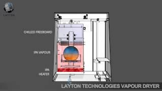 IPA Vapor Dryer