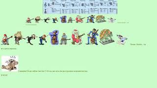 Смотреть Юмористы о скрипачах онлайн