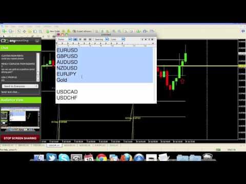 Urban forex pro trading