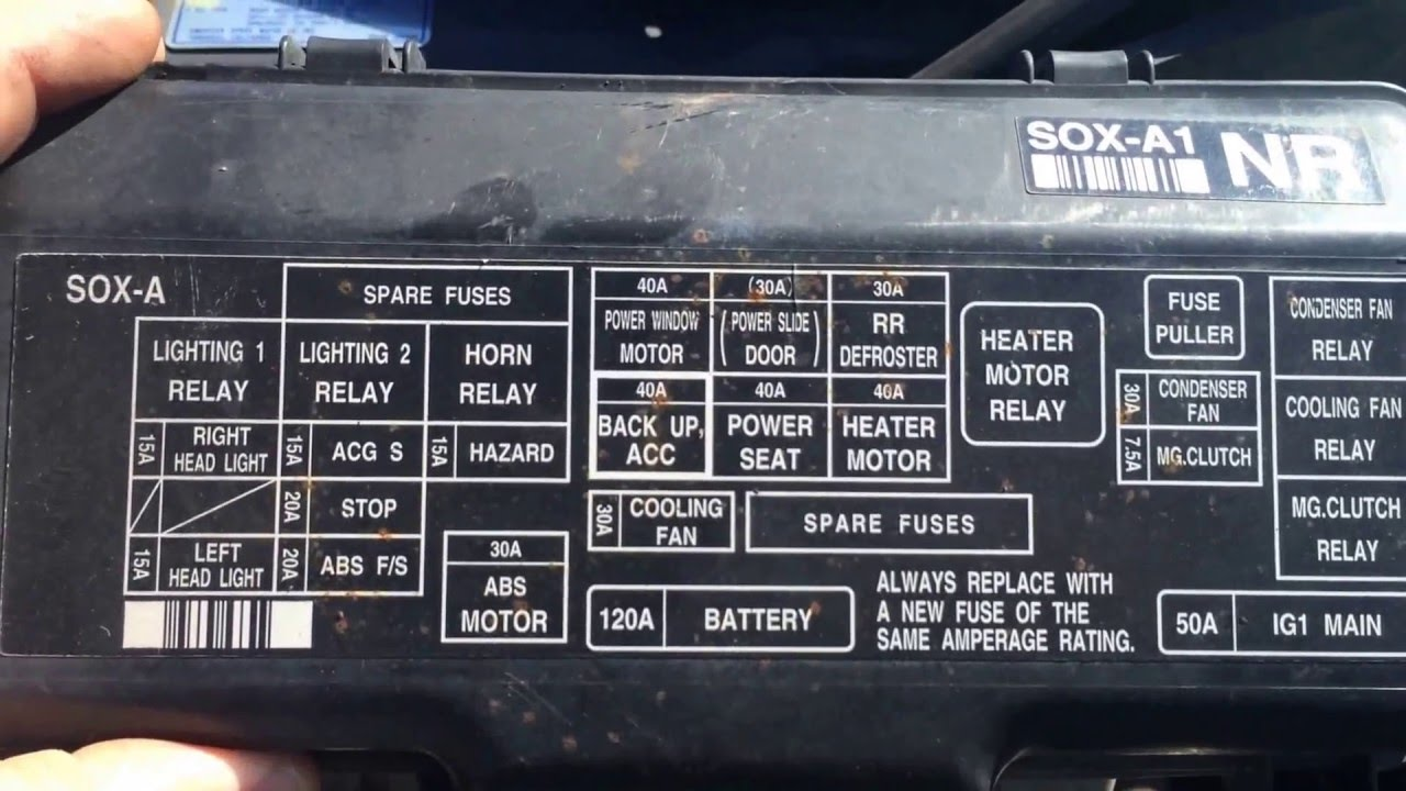 1999 honda odyssey 3.5l main fuse box location under hood ... 2000 honda odyssey fuse box diagram