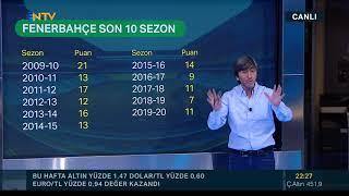 Rıdvan Dilmen: Uçuyor, kaçıyor dediğimiz Fenerbahçe... (% 100 Futbol Gençlerbirliği-Galatasaray)