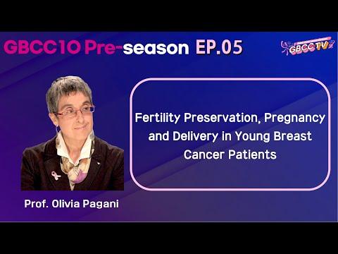 「GBCC Pre-season EP05」Fertility