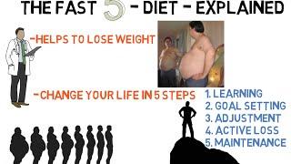 WIM HOF FOOD Fast 5 DIET EXPLAINED - STEP BY STEP (HD)