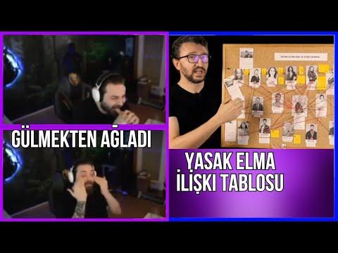 Elraenn   Murat Soner 'Yasak Elma İnceleme   Tüm Aşk Ve İlişki Şeması' Videosunu Izliyor !!