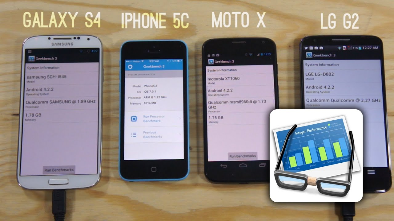 Iphone 5s vs moto x benchmark