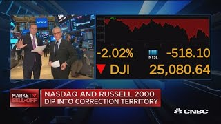 Dow falls 1300+ points in last two days