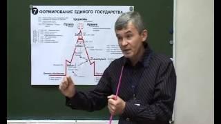 История России - Формирование единого государства - ЕГЭ и ГИА