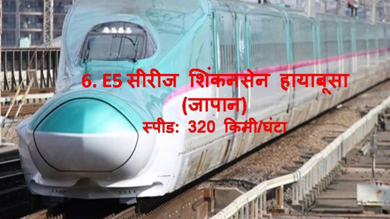दुनिया की सबसे तेज ट्रेन। Fastest Train in the