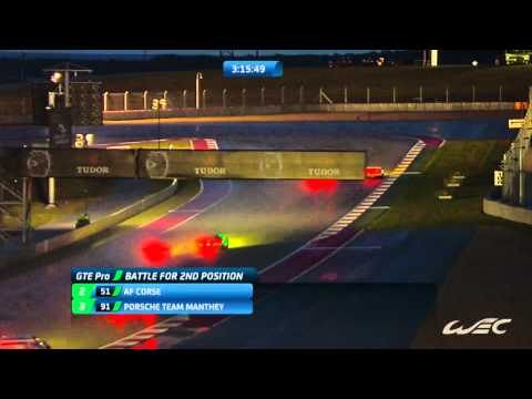 FULL REVIEW - 2014 FIA World Endurance Championship - 6 Hours of CoTA