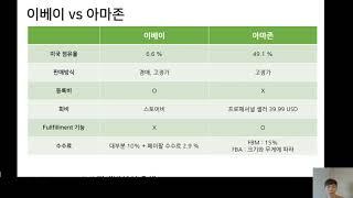 EP.00 이베이vs아마존 그리고 한국에서의 글로벌셀링
