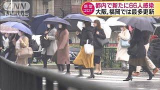 都内で新たに66人感染 大阪、福岡では最多更新(20/04/02)