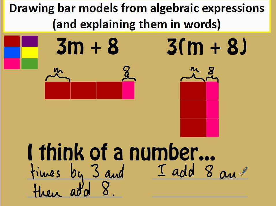 Drawing Bar Models From Algebraic Expressions Sixth Grade Math Algebraic Expressions Maths Algebra