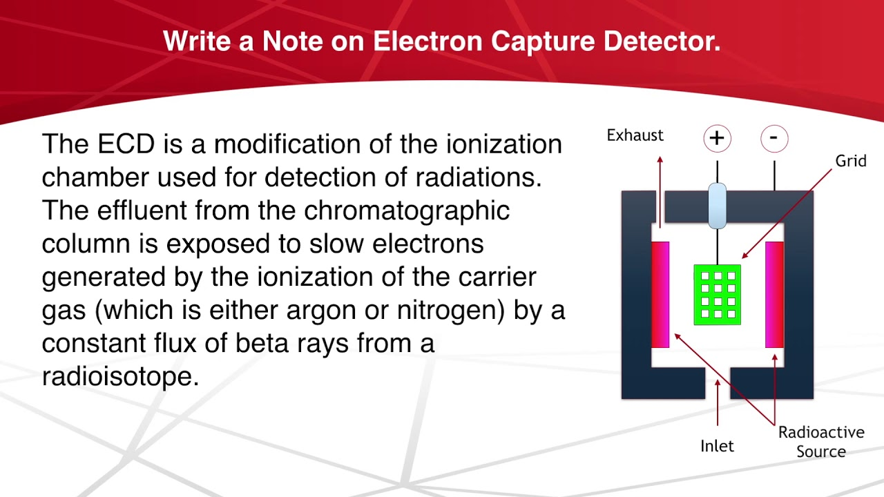 Write a Note on Electron Capture Detector | Chromatography | Analytical  Chemistry