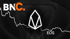 EOS Price Analysis - 10th May 2020