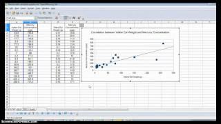 Correlation Graph Tutorial