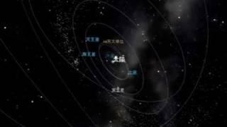 1天文単位=地球から太陽までの距離=149 598 000 キロメートル 1光年=光が1年間に進む距離=時速1億800万km×24時間×365日=9460800000000km.
