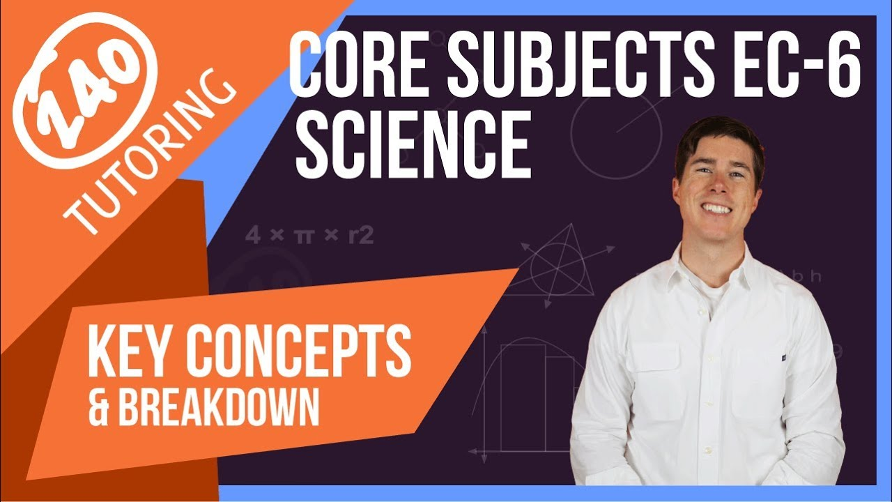 CORE Subjects EC-6: 63 Free Authentic Practice Questions [Updated]