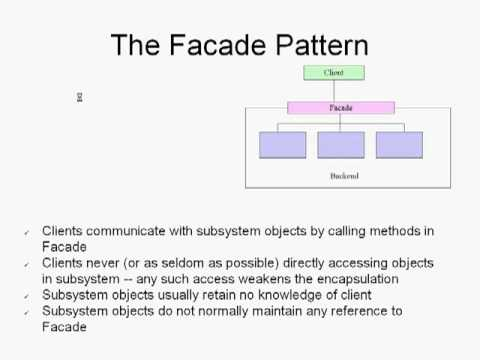 Facade Design Pattern Tamil Tutorial YouTube Adorable Design Patterns Tutorial