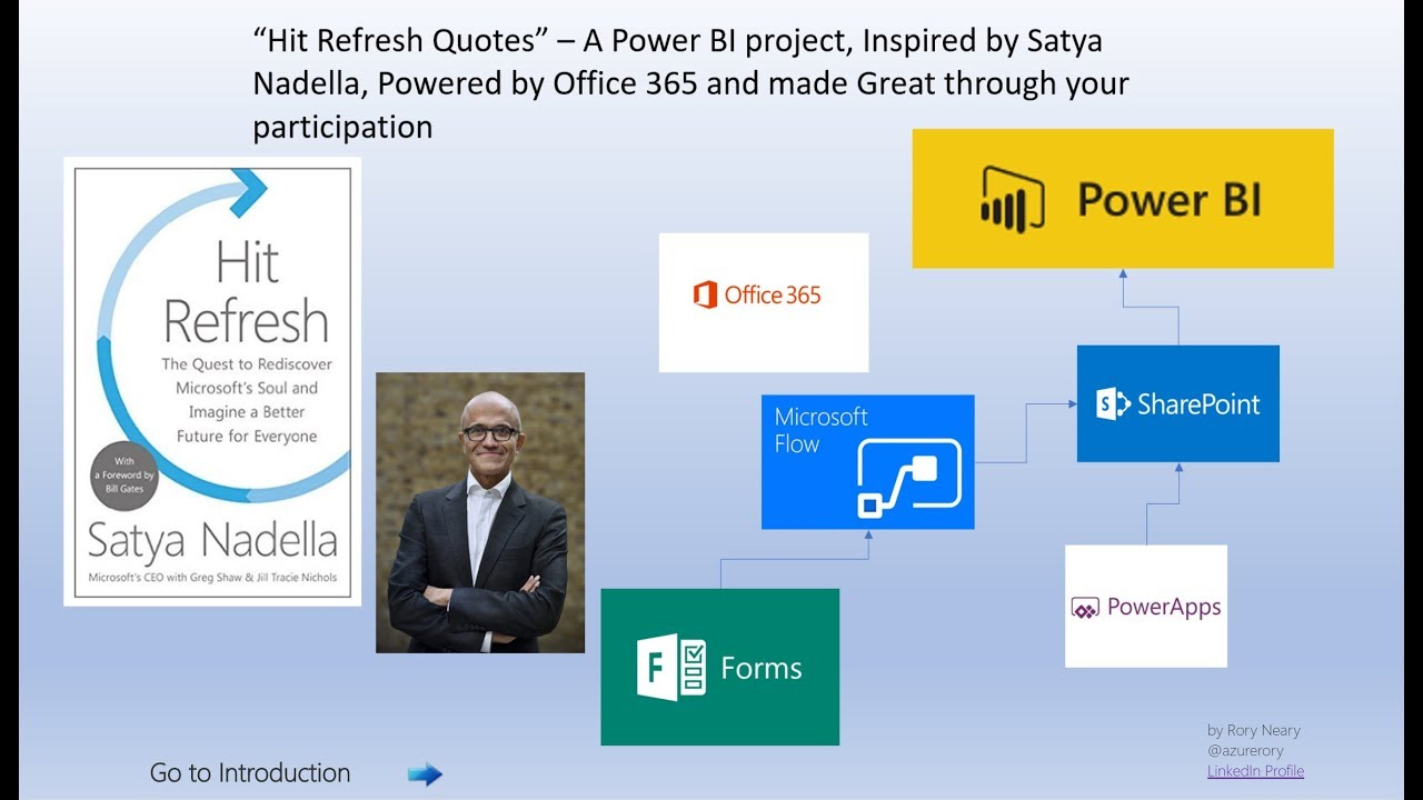 Hit Refresh Survey Mashup using Power BI, Forms, Sharepoint, Flow and  PowerApps