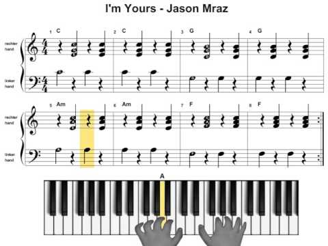 How To Play I'M YOURS On Keyboard.