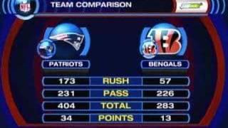 New England Patriots vs. Cincinnati Bengals Recap