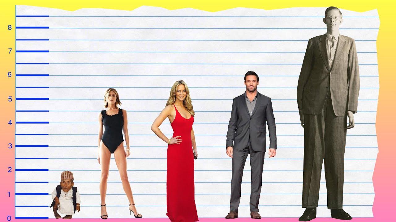 Image result for Jennifer aniston's height