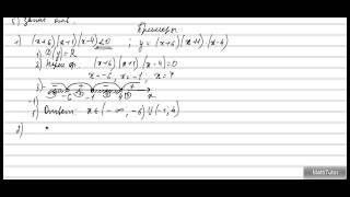 Алгебра 7-9 классы. 31. Решение неравенств методом интервалов