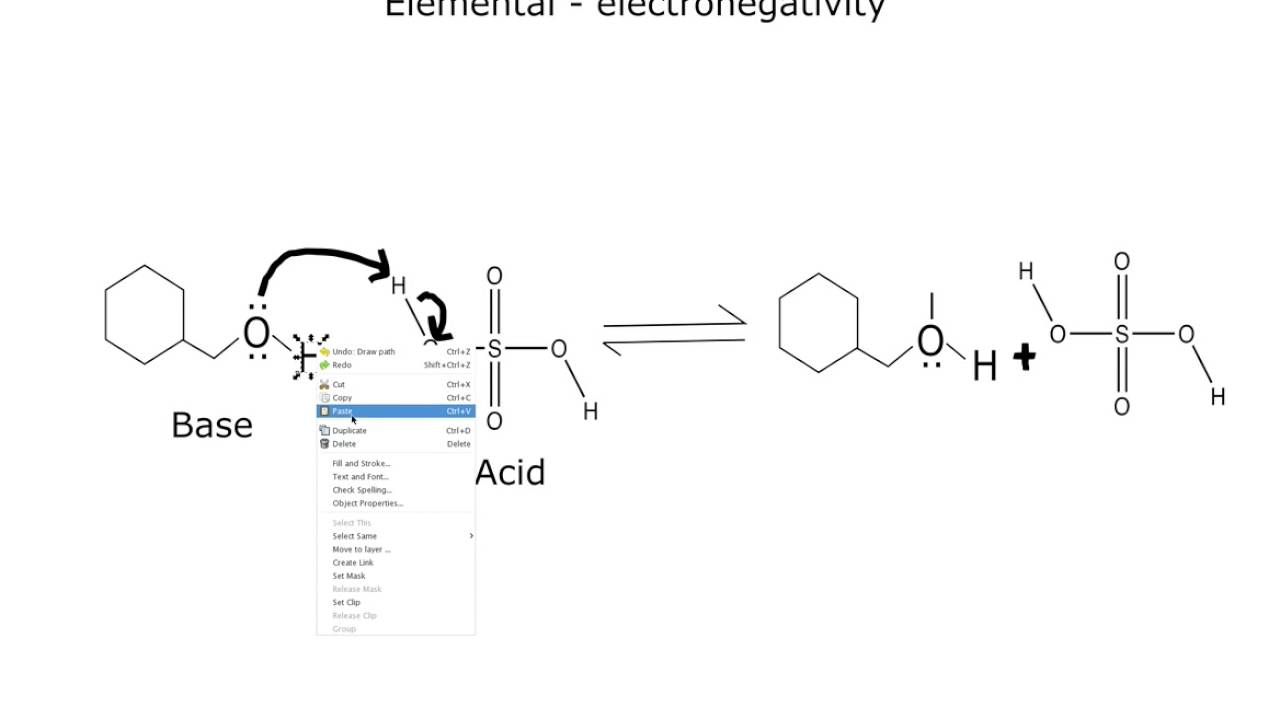 Which side of an Acid Base Reaction is favored Organic