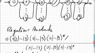 13A.1 Formale Sprachen, reguläre Ausdrücke, endliche Automaten, Pumping-Lemma