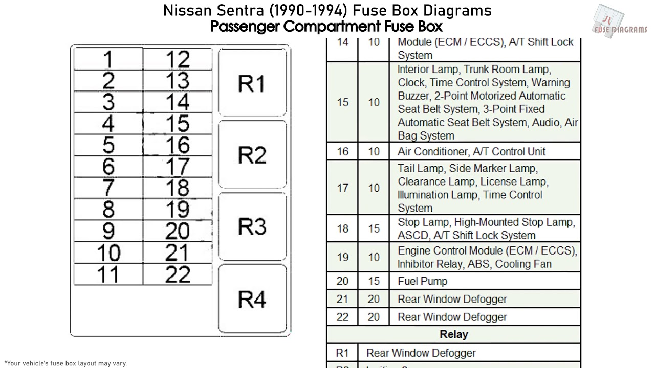 Nissan Sentra (1990-1994) Fuse Box Diagrams - YouTubeYouTube
