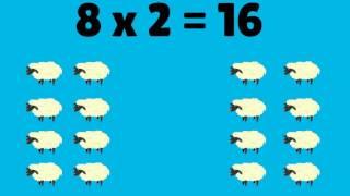 Les Tables De Multiplication : La Table De Deux + EXERCICES