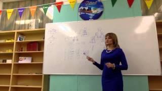S тренинг 1ч Ирина Чиндяскина