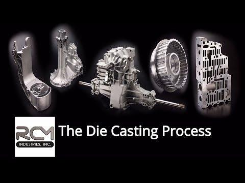 The Die Casting Process: Aallied Die Casting, Imperial Die Casting, Inland Die Casting, RCM Industri