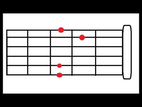 ... ojos - Vertical / Hillsong United (Tutorial Guitarra) | FunnyCat.TV