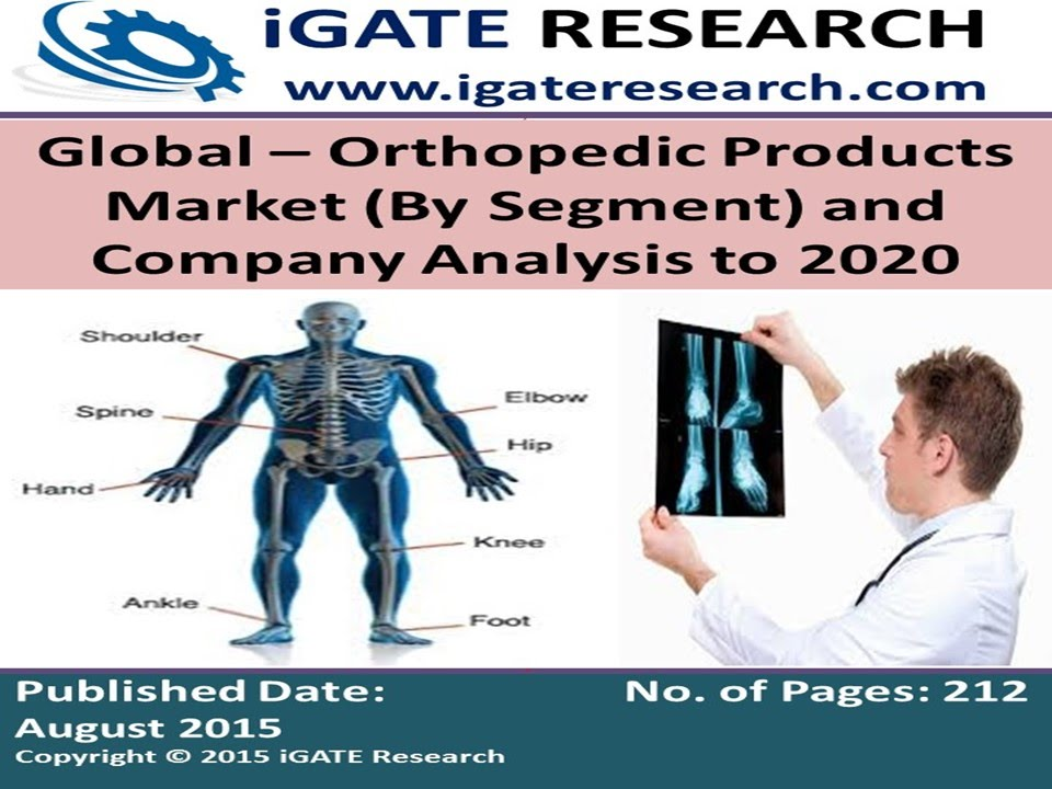 Global  Orthopedic Products Market By Segment And Company