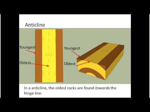 Introduction to geologic structures, maps, and block diagrams