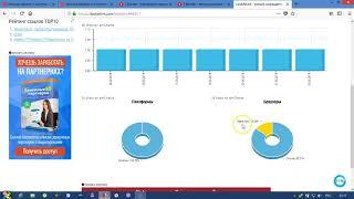 Статистика по Баннерам Joom на 7Booster