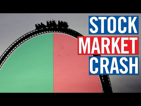 WHAT A STOCK MARKET CRASH LOOKS LIKE 🔥