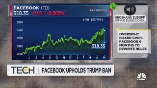 Facebook's decision to uphold Donald Trump ban may mark shift in business