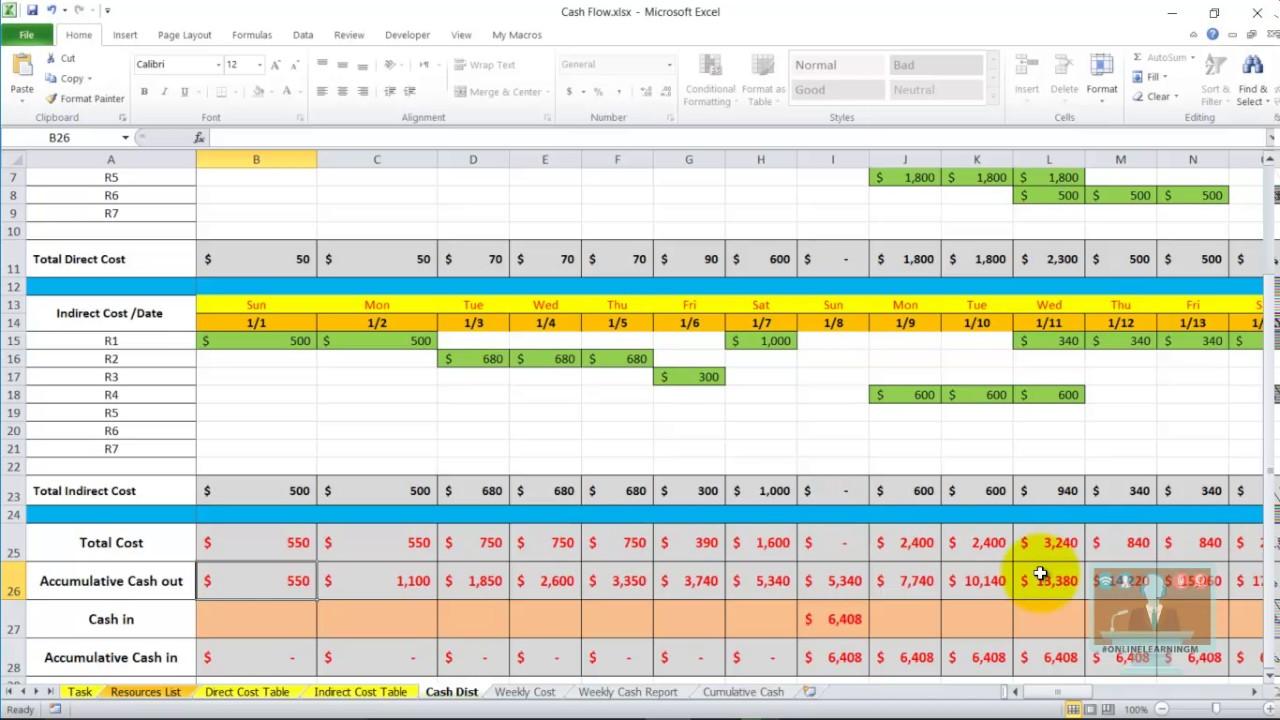 how to create cash flow sheet in excel onlinelearningm. Black Bedroom Furniture Sets. Home Design Ideas